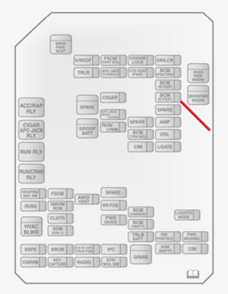 interior lights not operating with doors vauxhall antara forums rh antaraownersclub com vauxhall antara towbar wiring diagram