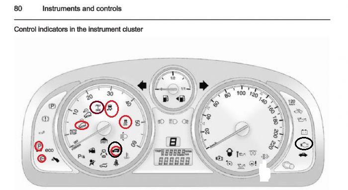 Antara Dash Lights problems - Vauxhall Antara Forums